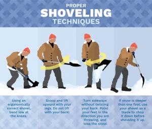 proper-shoveling-techniques